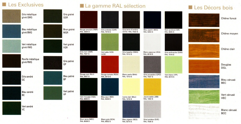 Taille fenetre standard for Menuiserie pvc couleur