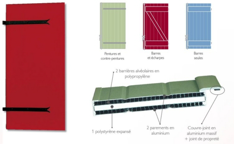 Volets et persiennes la gamme alu menuisor - Volet aluminium isolant ...